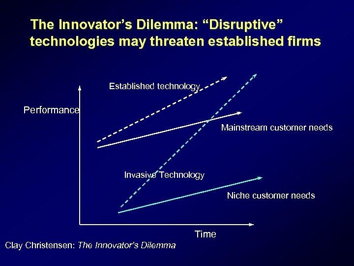"The Innovator's Dilemma: ""Disruptive"" technologies may threaten established firms Established technology Performance Mainstream customer"
