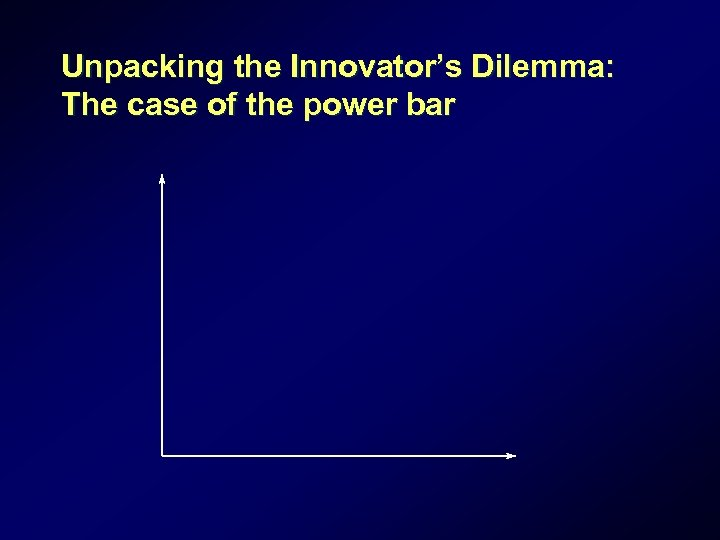 Unpacking the Innovator's Dilemma: The case of the power bar