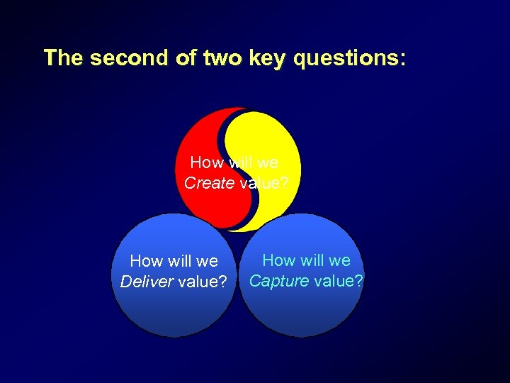 The second of two key questions: How will we Create value? How will we
