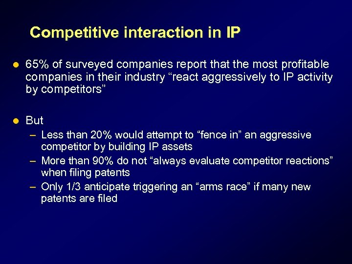 Competitive interaction in IP l 65% of surveyed companies report that the most profitable