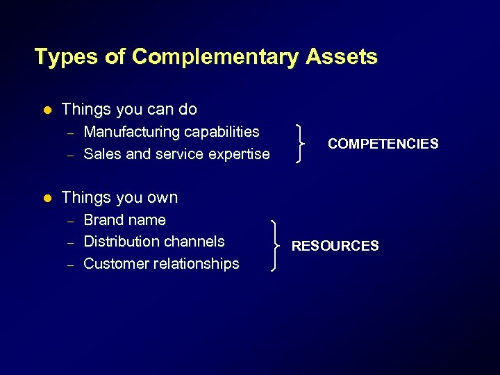 Types of Complementary Assets l Things you can do – – l Manufacturing capabilities