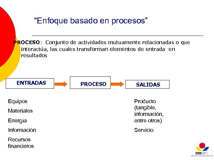 """""""Enfoque basado en procesos"""" PROCESO: Conjunto de actividades mutuamente relacionadas o que interactúa, las"""