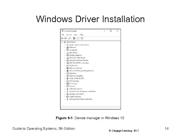Windows Driver Installation Figure 6 -1 Device manager in Windows 10 Guide to Operating