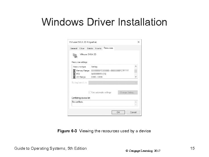 Windows Driver Installation Figure 6 -3 Viewing the resources used by a device Guide