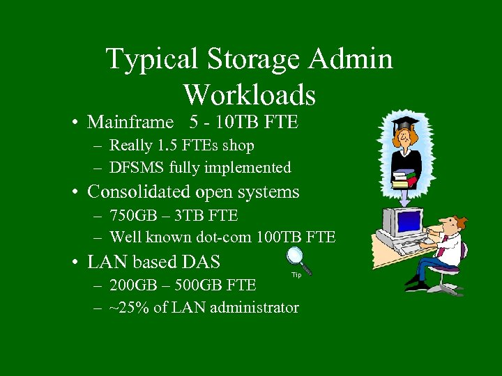 Typical Storage Admin Workloads • Mainframe 5 - 10 TB FTE – Really 1.