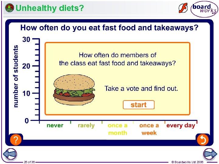 Unhealthy diets? 26 of 36 © Boardworks Ltd 2006