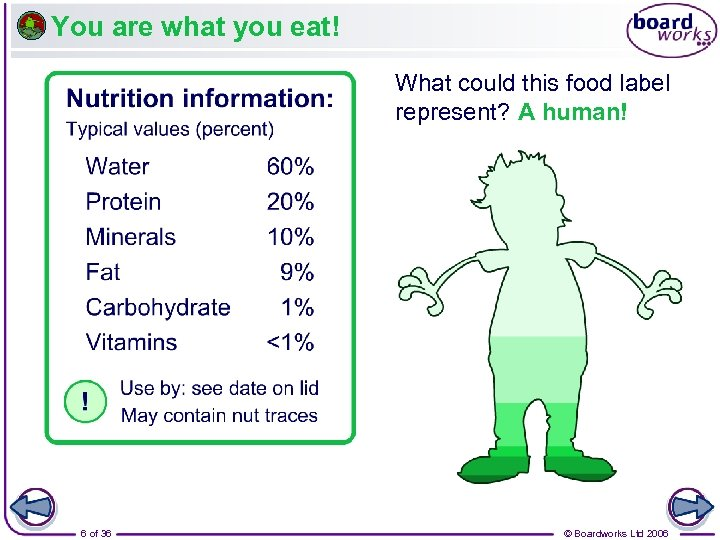 You are what you eat! What could this food label represent? A human! 6