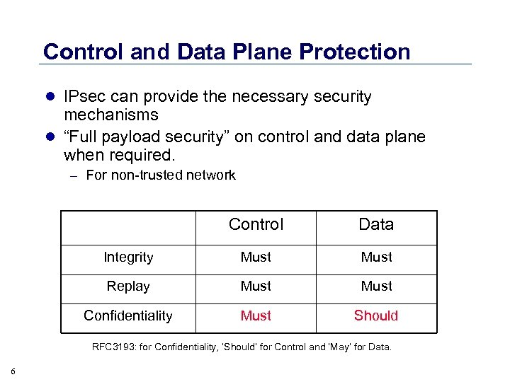 Control and Data Plane Protection l IPsec can provide the necessary security mechanisms l