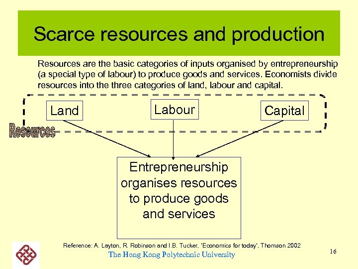 Scarce resources and production Resources are the basic categories of inputs organised by entrepreneurship