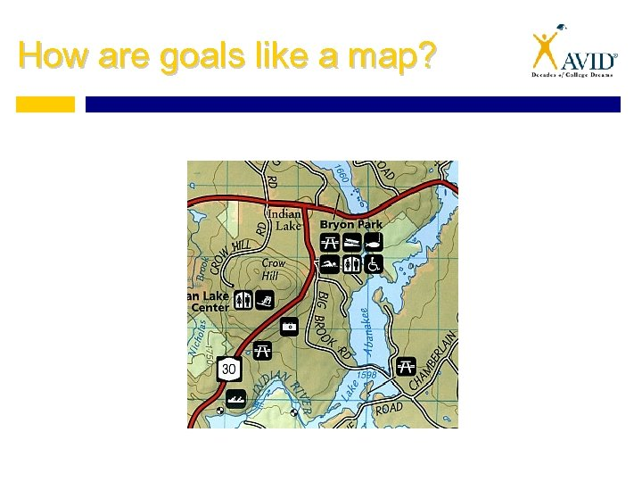 How are goals like a map?