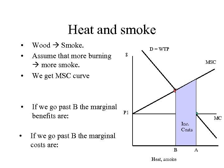 Heat and smoke • • • Wood Smoke. Assume that more burning more smoke.