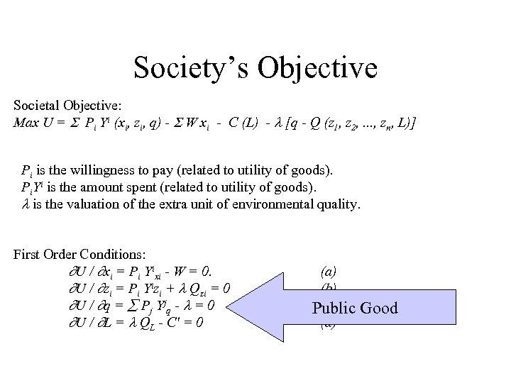 Society's Objective Societal Objective: Max U = Pi Yi (xi, zi, q) - W