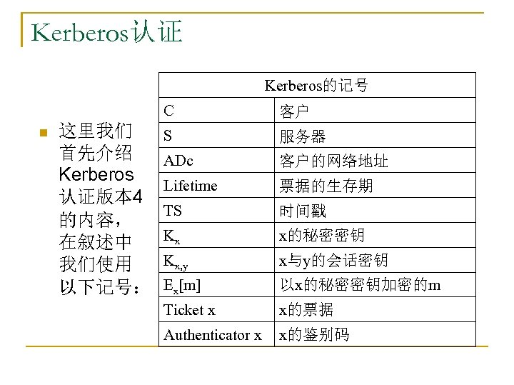 Kerberos认证 Kerberos的记号 C n 这里我们 首先介绍 Kerberos 认证版本 4 的内容, 在叙述中 我们使用 以下记号: 客户