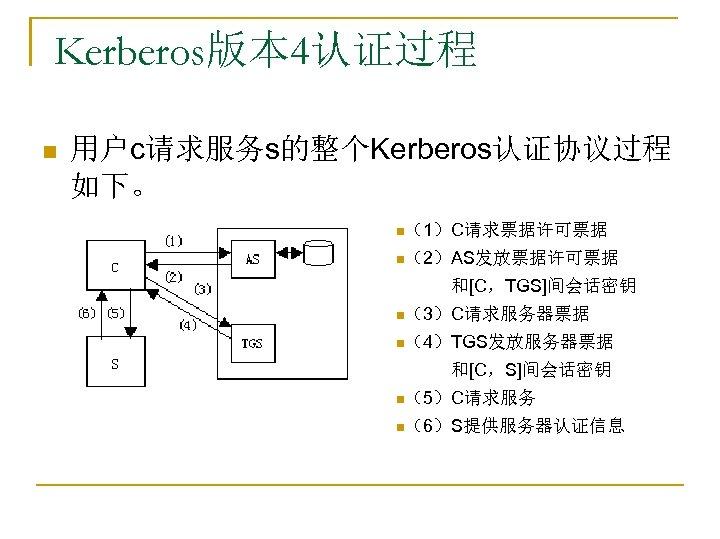 Kerberos版本 4认证过程 n 用户c请求服务s的整个Kerberos认证协议过程 如下。 n(1)C请求票据许可票据 n(2)AS发放票据许可票据 和[C,TGS]间会话密钥 n(3)C请求服务器票据 n(4)TGS发放服务器票据 和[C,S]间会话密钥 n(5)C请求服务 n(6)S提供服务器认证信息