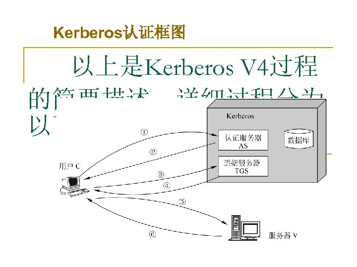 Kerberos认证框图 以上是Kerberos V 4过程 的简要描述,详细过程分为 以下3个阶段,共 6步。