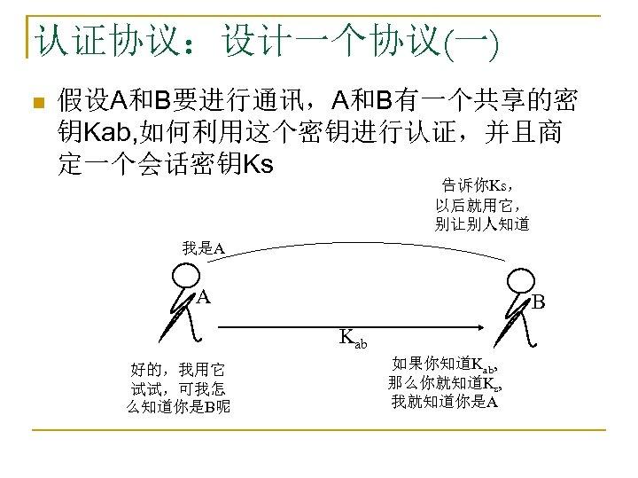 认证协议:设计一个协议(一) n 假设A和B要进行通讯,A和B有一个共享的密 钥Kab, 如何利用这个密钥进行认证,并且商 定一个会话密钥Ks 告诉你Ks, 以后就用它, 别让别人知道 我是A A B Kab 好的,我用它