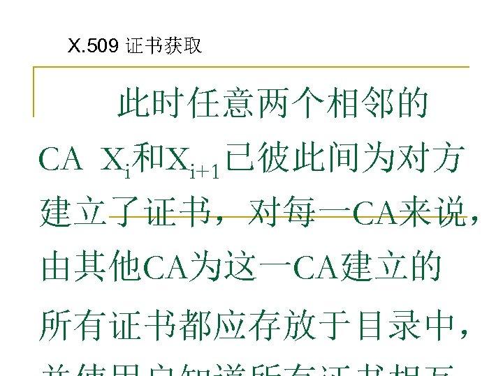 X. 509 证书获取 此时任意两个相邻的 CA Xi和Xi+1已彼此间为对方 建立了证书,对每一CA来说, 由其他CA为这一CA建立的 所有证书都应存放于目录中,