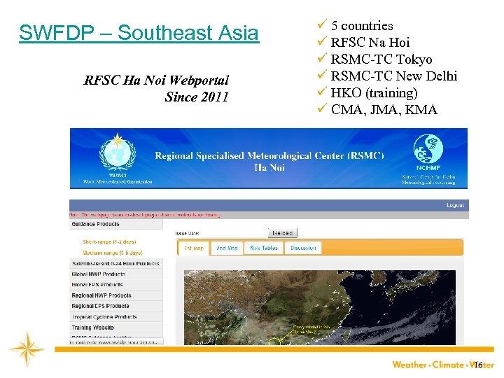 SWFDP – Southeast Asia RFSC Ha Noi Webportal Since 2011 ü 5 countries ü