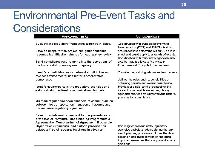 26 Environmental Pre-Event Tasks and Considerations Pre-Event Tasks Considerations Evaluate the regulatory framework currently