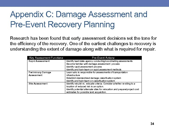 Appendix C: Damage Assessment and Pre-Event Recovery Planning Research has been found that early