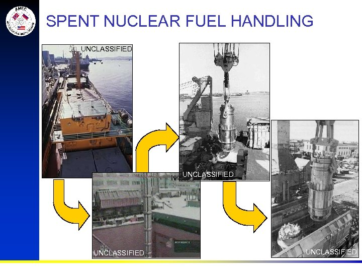 SPENT NUCLEAR FUEL HANDLING UNCLASSIFIED