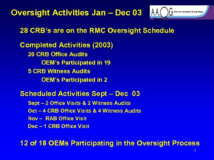 Oversight Activities Jan – Dec 03 28 CRB's are on the RMC Oversight Schedule