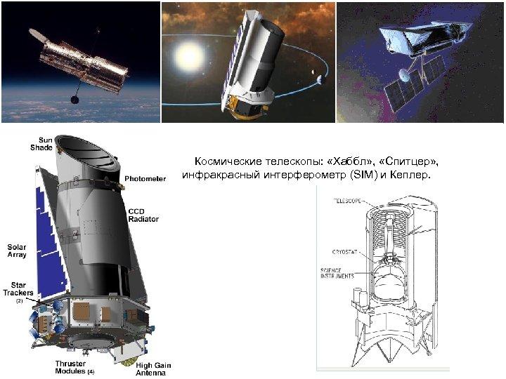 Космические телескопы: «Хаббл» , «Спитцер» , инфракрасный интерферометр (SIM) и Кеплер.