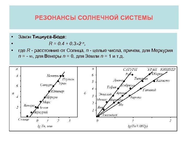 РЕЗОНАНСЫ СОЛНЕЧНОЙ СИСТЕМЫ • • • Закон Тициуса-Боде: R = 0. 4 + 0.