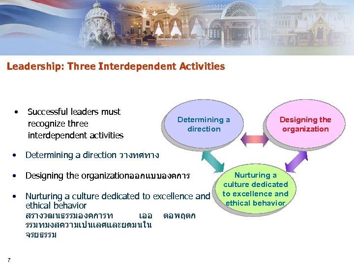 Leadership: Three Interdependent Activities • • Determining a direction วางทศทาง • Designing the organizationออกแบบองคการ