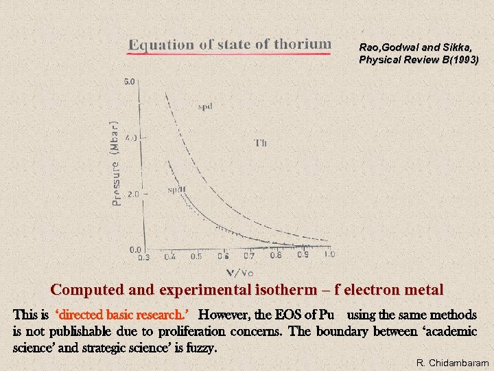 Rao, Godwal and Sikka, Physical Review B(1993) Computed and experimental isotherm – f electron