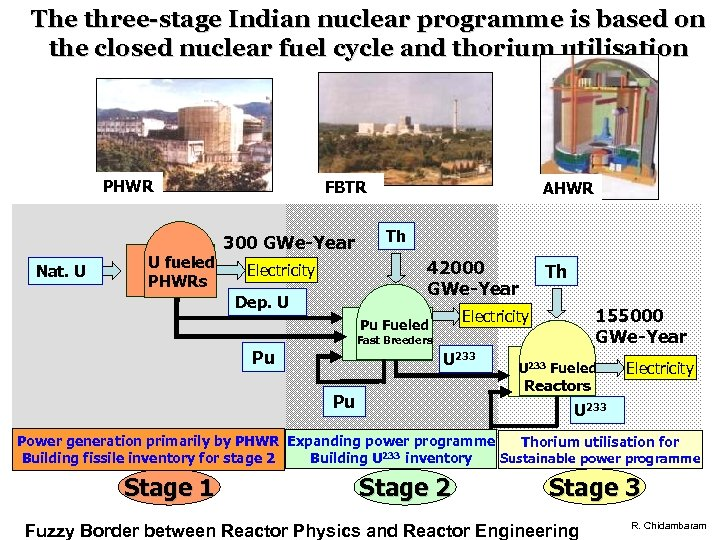 The three-stage Indian nuclear programme is based on the closed nuclear fuel cycle and