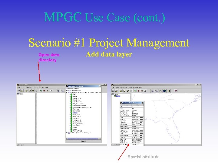 MPGC Use Case (cont. ) Scenario #1 Project Management Open data directory Add data