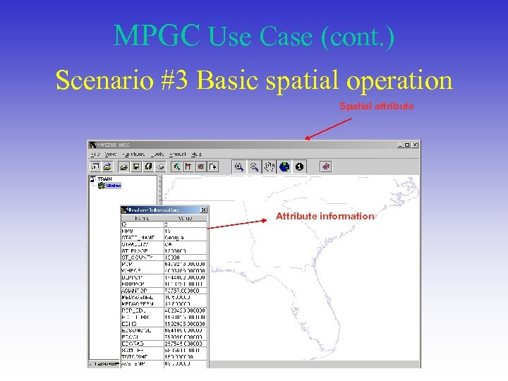 MPGC Use Case (cont. ) Scenario #3 Basic spatial operation Spatial attribute Attribute information