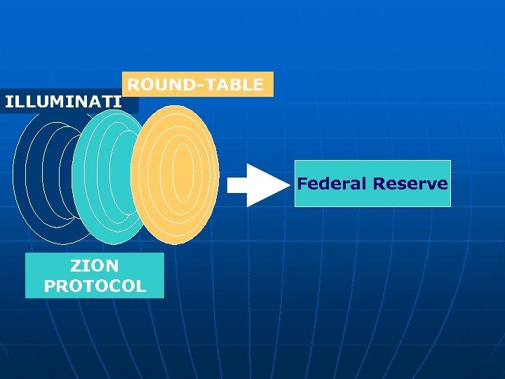 ILLUMINATI ROUND-TABLE Federal Reserve ZION PROTOCOL