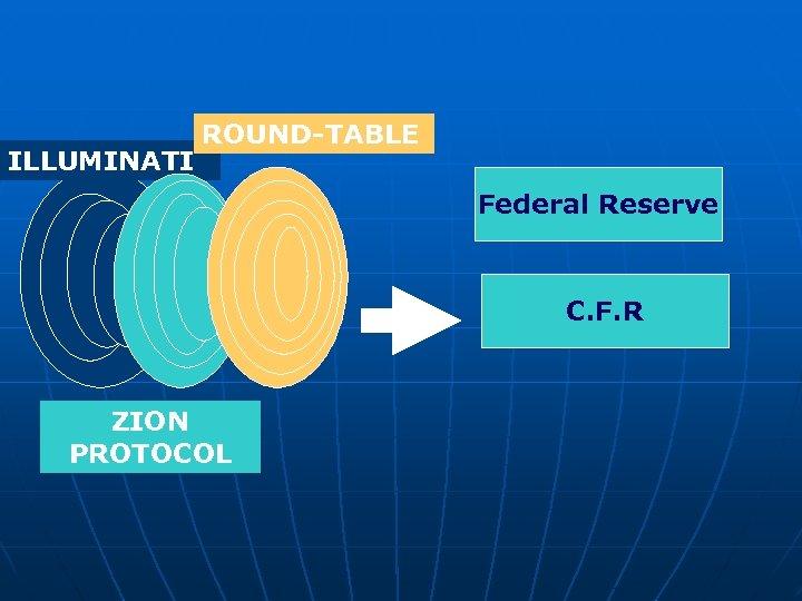 ILLUMINATI ROUND-TABLE Federal Reserve C. F. R ZION PROTOCOL
