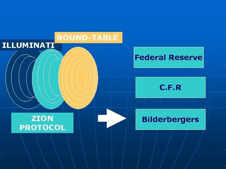 ILLUMINATI ROUND-TABLE Federal Reserve C. F. R ZION PROTOCOL Bilderbergers