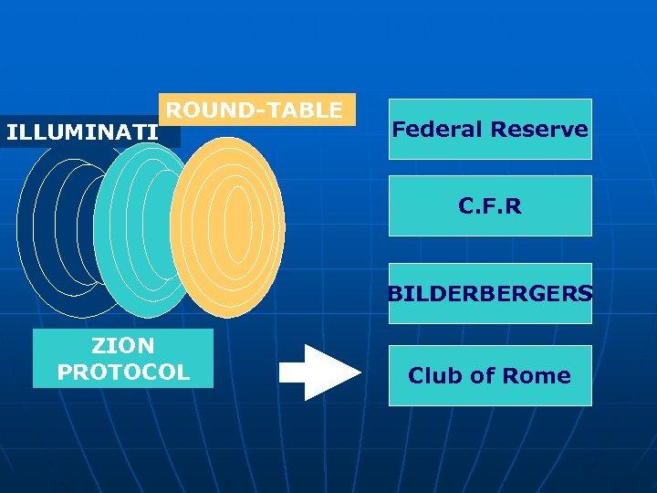 ILLUMINATI ROUND-TABLE Federal Reserve C. F. R BILDERBERGERS ZION PROTOCOL Club of Rome