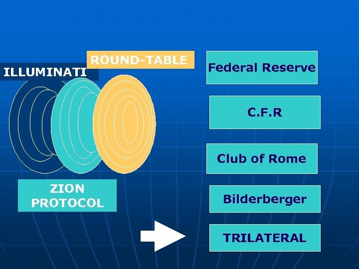 ILLUMINATI ROUND-TABLE Federal Reserve C. F. R Club of Rome ZION PROTOCOL Bilderberger TRILATERAL