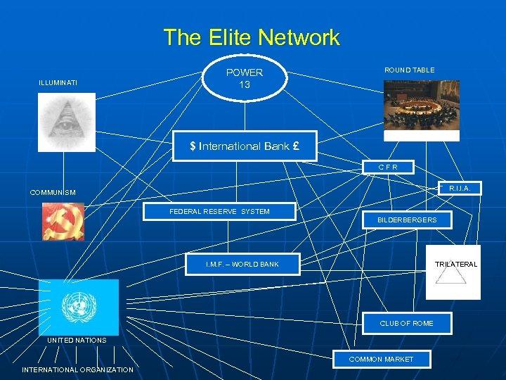 The Elite Network ILLUMINATI POWER 13 ROUND TABLE $ International Bank £ CFR R.