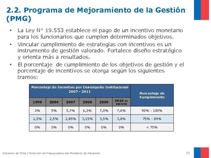 2. 2. Programa de Mejoramiento de la Gestión (PMG) • • • La Ley