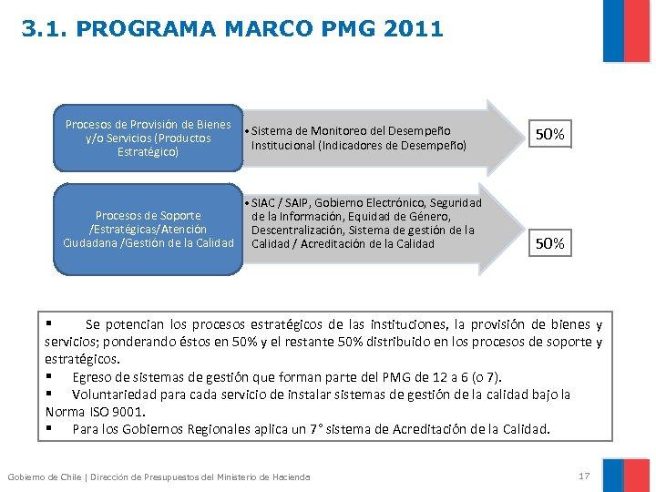3. 1. PROGRAMA MARCO PMG 2011 Procesos de Provisión de Bienes • Sistema de