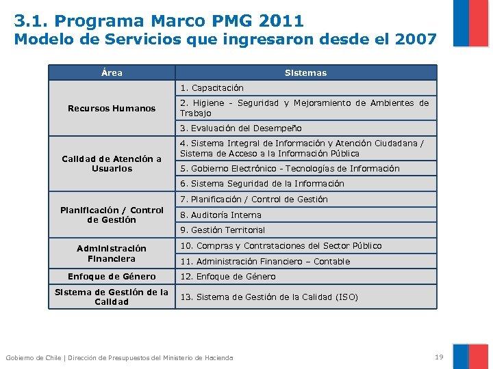 3. 1. Programa Marco PMG 2011 Modelo de Servicios que ingresaron desde el 2007