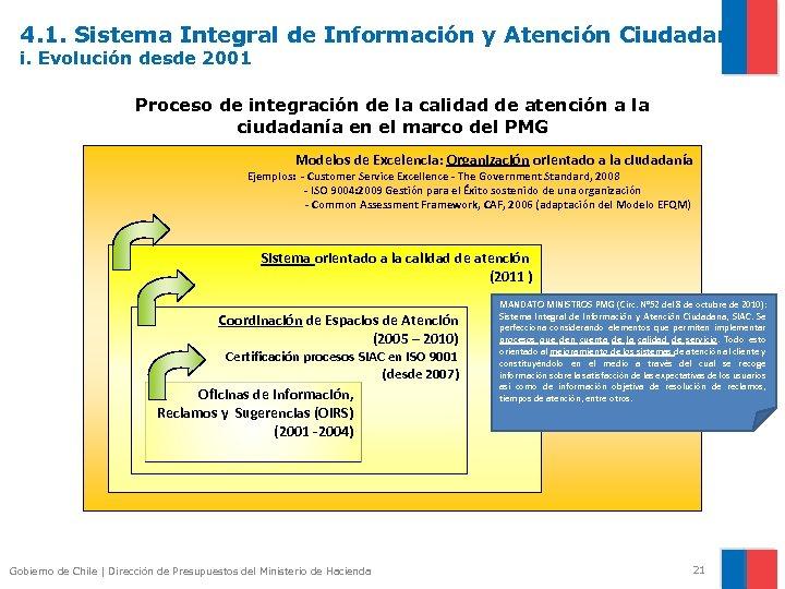 4. 1. Sistema Integral de Información y Atención Ciudadana i. Evolución desde 2001 Proceso