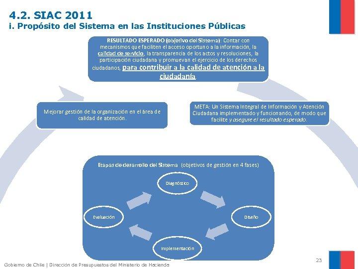 4. 2. SIAC 2011 i. Propósito del Sistema en las Instituciones Públicas RESULTADO ESPERADO