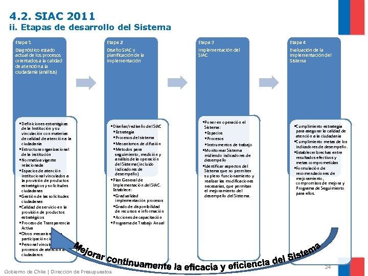4. 2. SIAC 2011 ii. Etapas de desarrollo del Sistema Etapa 1 Etapa 2