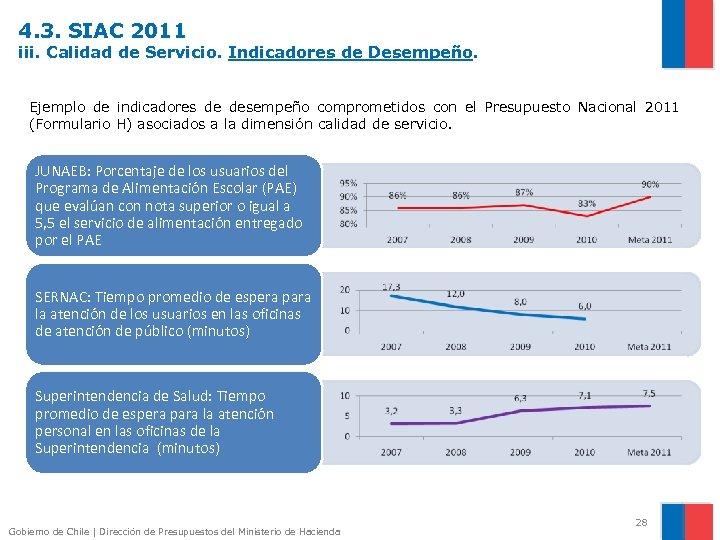4. 3. SIAC 2011 iii. Calidad de Servicio. Indicadores de Desempeño. Ejemplo de indicadores