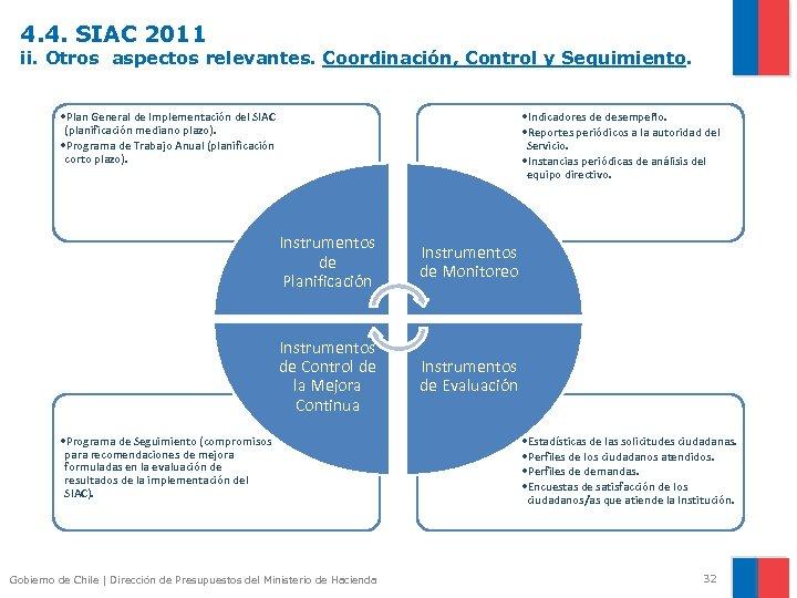 4. 4. SIAC 2011 ii. Otros aspectos relevantes. Coordinación, Control y Seguimiento. • Plan