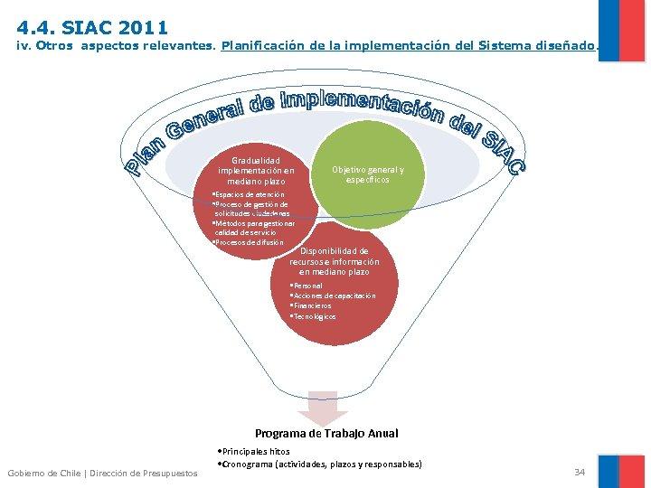 4. 4. SIAC 2011 iv. Otros aspectos relevantes. Planificación de la implementación del Sistema