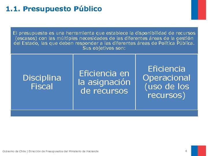 1. 1. Presupuesto Público El presupuesto es una herramienta que establece la disponibilidad de