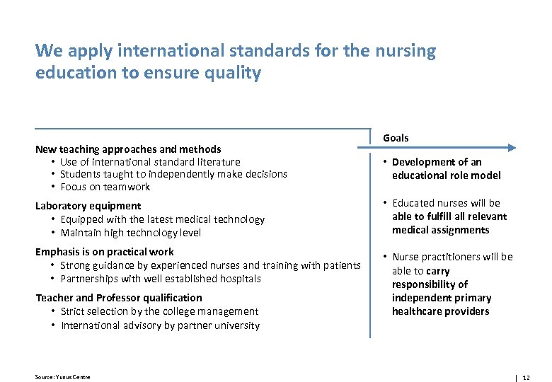 We apply international standards for the nursing education to ensure quality New teaching approaches